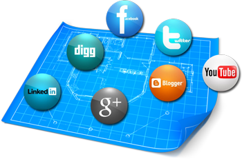 B2B Social Marketing Strategies