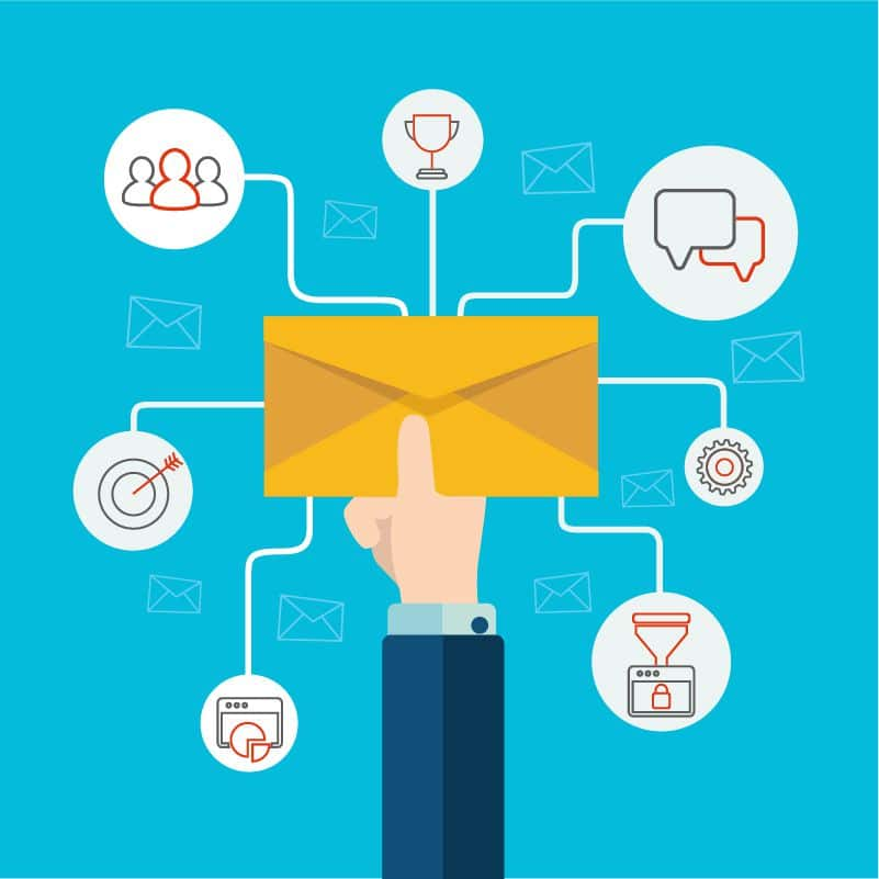 REBOOTED DIRECT MAIL CAMPAIGN GETS A 674% LIFT IN ROI