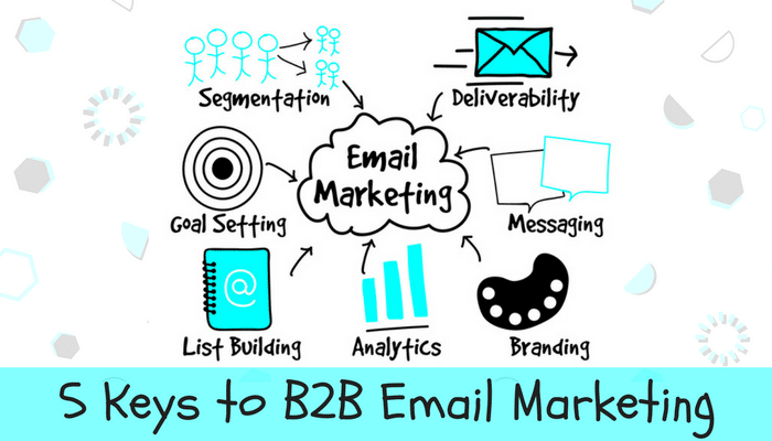 5 keys to B2B Lead Generation via Email Marketing