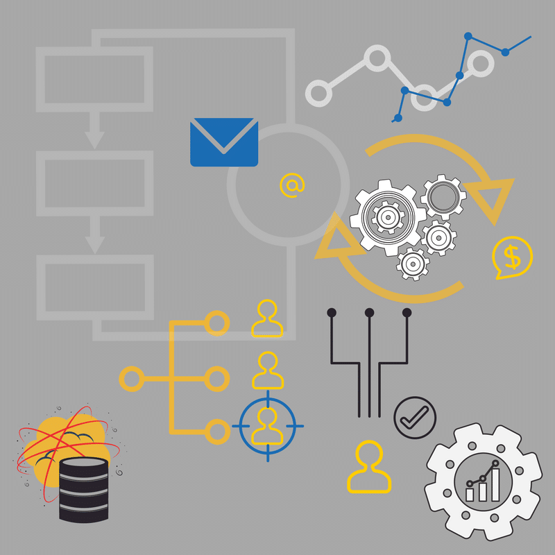 REENGINEERED B2B EMAIL MARKETING PROCESS DELIVERS ROI